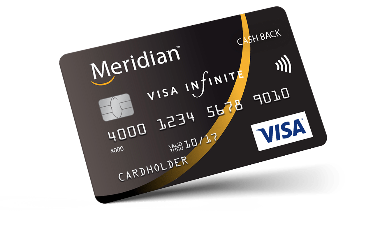 How to Manage Your Credit Utilization Ratio on Your Credit Card?